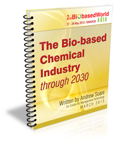 """The Bio-based Chemical Industry through 2030"" white paper written by Andrew Soare, Analyst leading the Alternative Fuels Intelligence service at Lux Research."